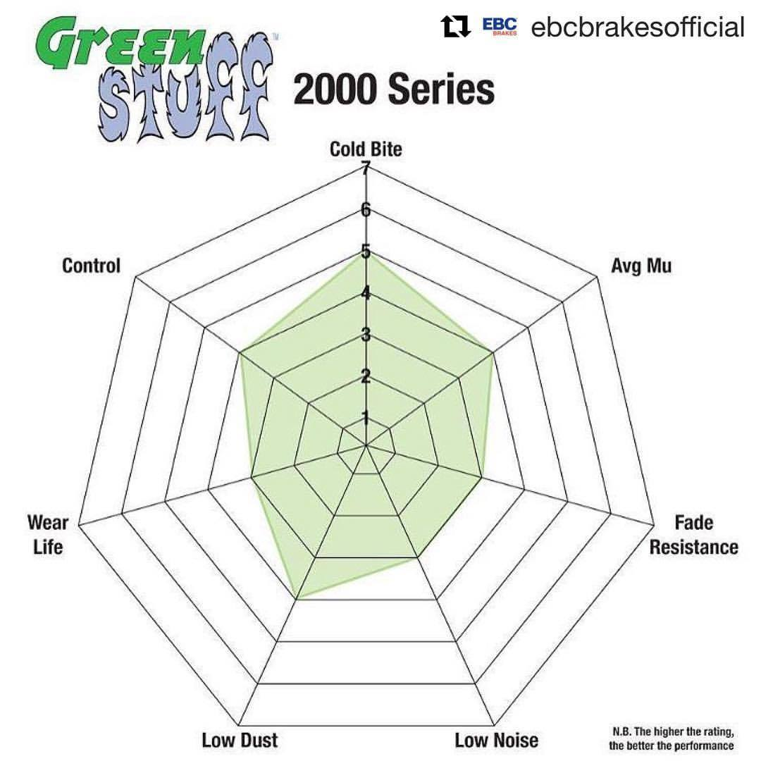 EBC Greenstuff diagram
