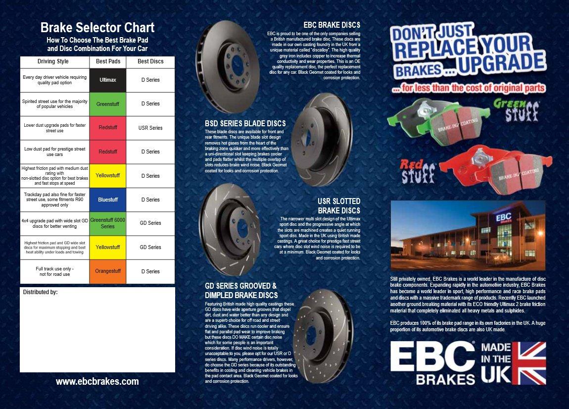 EBC Brakes autós termék ismertető 2016